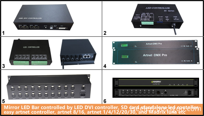 Control System For Led