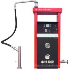 CS40TD ATEX CE OIML pompes/heavy duty mesure du gaz équipement