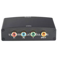 Convertisseur HDMI (YPbPr + Audio coaxial à HDMI)