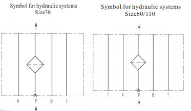 DFZ filter Symbol