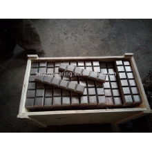 Cr26 C15Mo Chocky Bar/ Wearing Button / Wearing block/Wearing plate/laminated plate