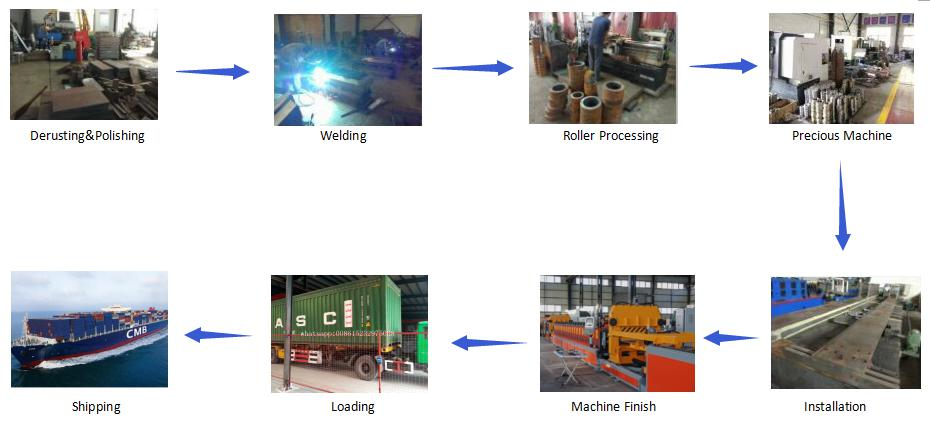 High Frequency Welded Pipe Machine Line