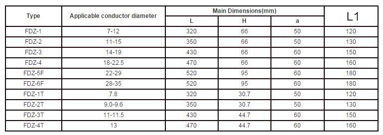 FDZ Type Damper