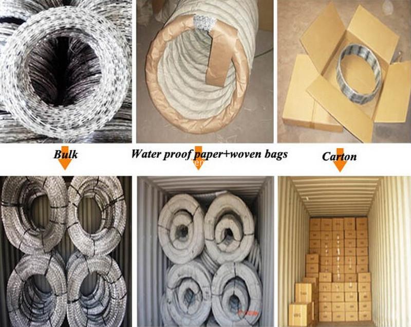razor wire packaging