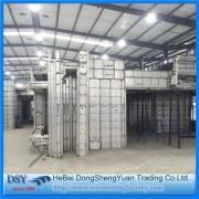 Wandpaneel aluminium bekisting systeem voor de verkoop