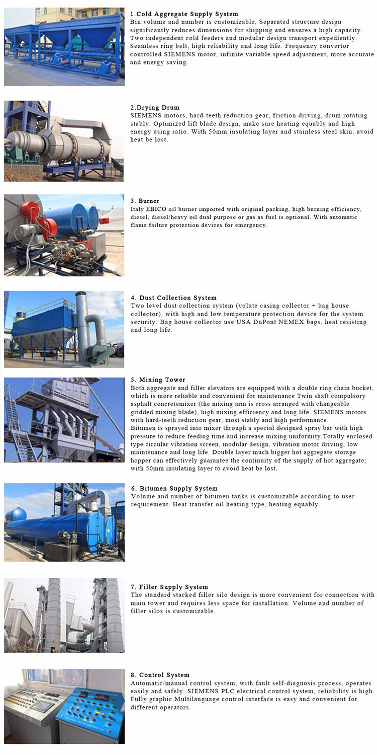 cold-mix-asphalt-plant