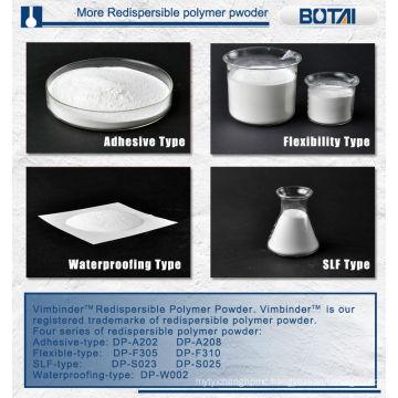 Adhesive Re-dispersible Polymer Powder