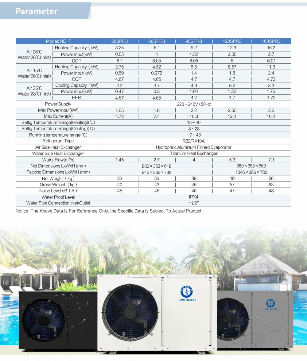 new energy pool heater