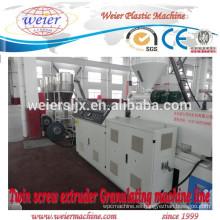Suministro de máquinas WPC todo proyecto
