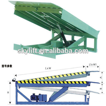Hydraulic container loading dock leveler ramp lift/manual hydraulic forklift