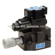 SF SDF SD SFD válvula de control de flujo de solenoide para la máquina de prensado de zapata hidráulica