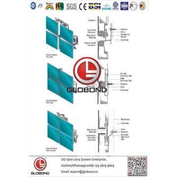 Globond Plus PVDF panneau composite en aluminium (PF138)
