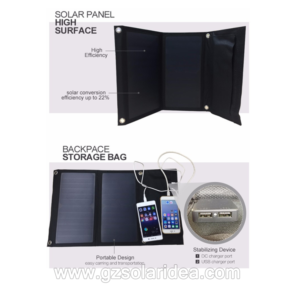best camping solar panels