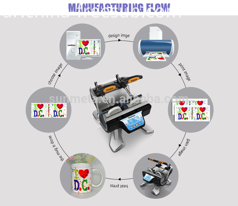 Sublimation Monogrammed Mugs Heat Press Printing Machine