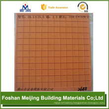 rubber core mold for glass mosaic manufacturer