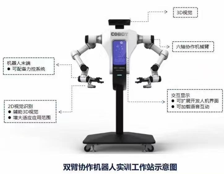3d Printing Prototype Service