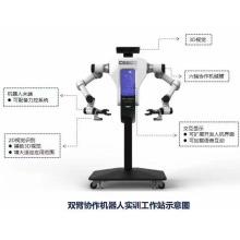 Custom High Quality Cheap OEM 3d Printing Service
