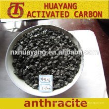 Price of anthracite coal/anthracite coal price/anthracite coal