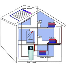 Calentador de agua tipo monobloc
