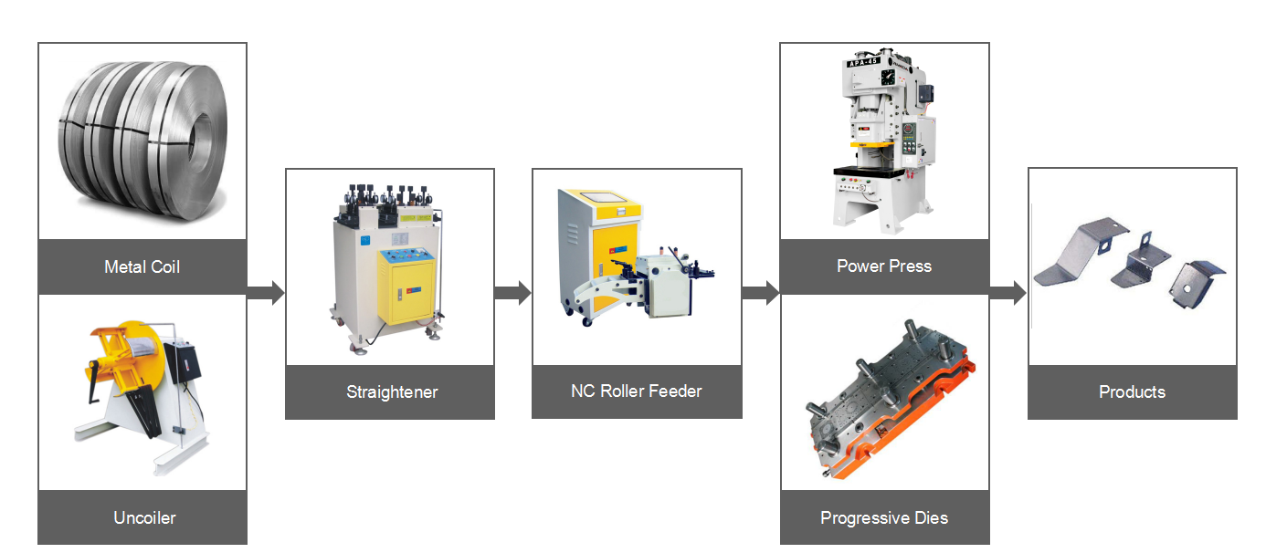 High precision leveler machine