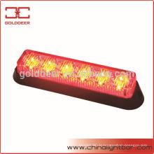 Montagem em superfície LED aviso Lighthead(SL624-R)