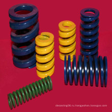 Пружинная пружина сжатия для промышленного применения