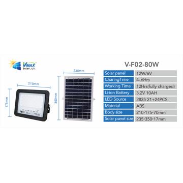 projecteur mené actionné solaire