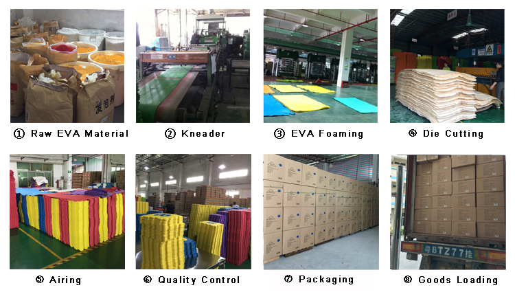 Soft EVA Foam MAT Production Process