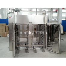 CT-C Series Hot-Blas-Air Berputar Pengeringan Oven