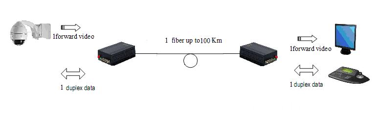 NT-D100R200R400R800R