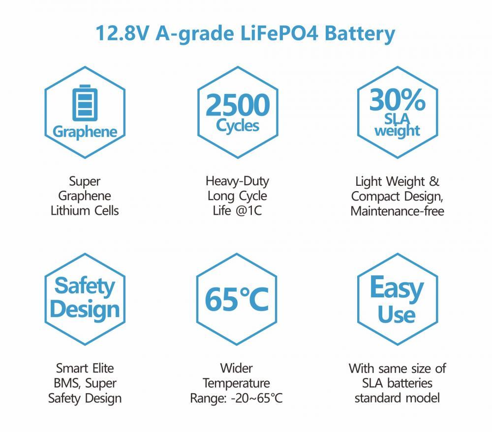 Li Battery Feature P02