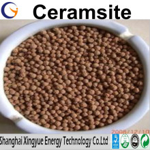 high quality light weight Ceramsite Sand