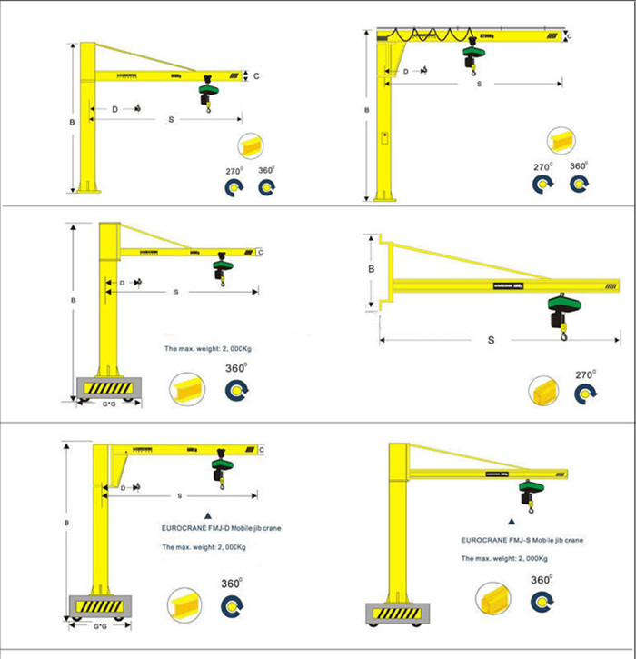 360 Degree Rotation Jib Crane