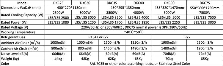 DKC Cabinet AC Cataogue 2020_1