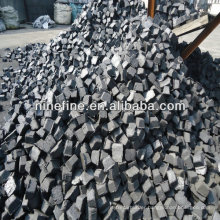 alloy furnace use graphite electrode paste/carbon electrode paste