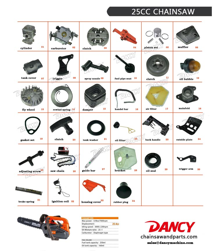 25cc-chainssaw- parts-catalogue