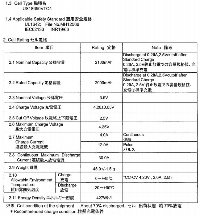 Sony VTC4 Datasheet p1
