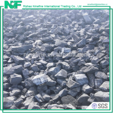 High Carbon Low Sulphur Steel Plants Application of Foundry Coke Uses