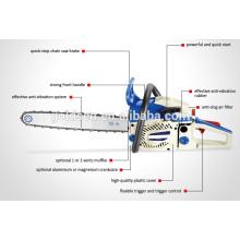 """49.3cc (52cc) 20 """"2000W Gas Trimmer CE / GS / EMC / EU2 aprobación GW8230"""