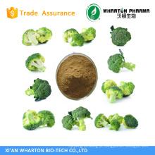 Sulforaphane natural puro do extrato dos brócolis; Farmacêutico e produto comestível