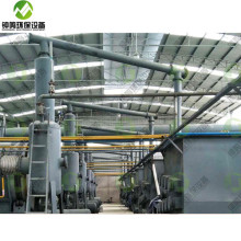 Pyrolysis Production Fuel of Diesel from Sold Plastic Waste Plant Full Report