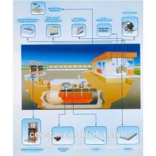 système de gestion de haute technologie célèbre marque station-service