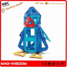 Originality Fashion Kids Toys Factory