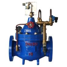 Le contrôle de la pompe de la vanne