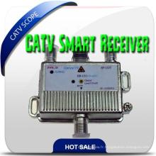 1GHz FTTB CATV récepteur intérieur / fibre optique mini noeud