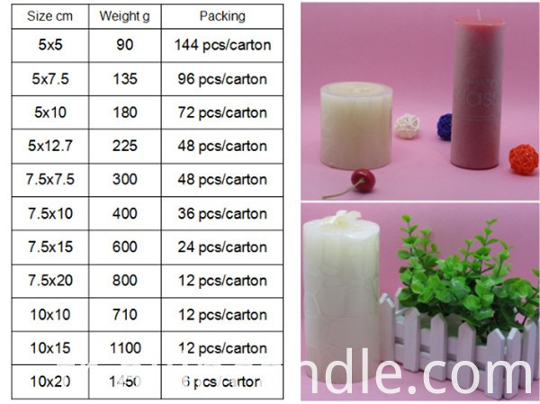 pillar candle specification