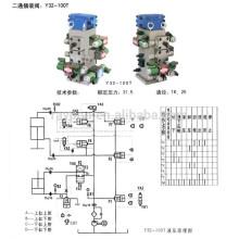 hydraulic block manifold