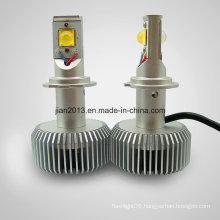 H7 CREE 18*2W White AC/DC8-28V LED Headlight