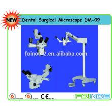 HOT!!! dental microscope for ENT