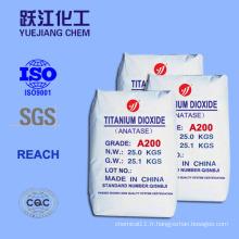 98% de dioxyde de titane à haute pureté pour céramique et émail avec SGS (A100)